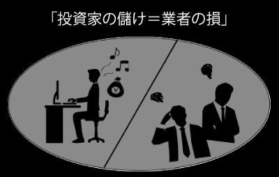 業者損-4